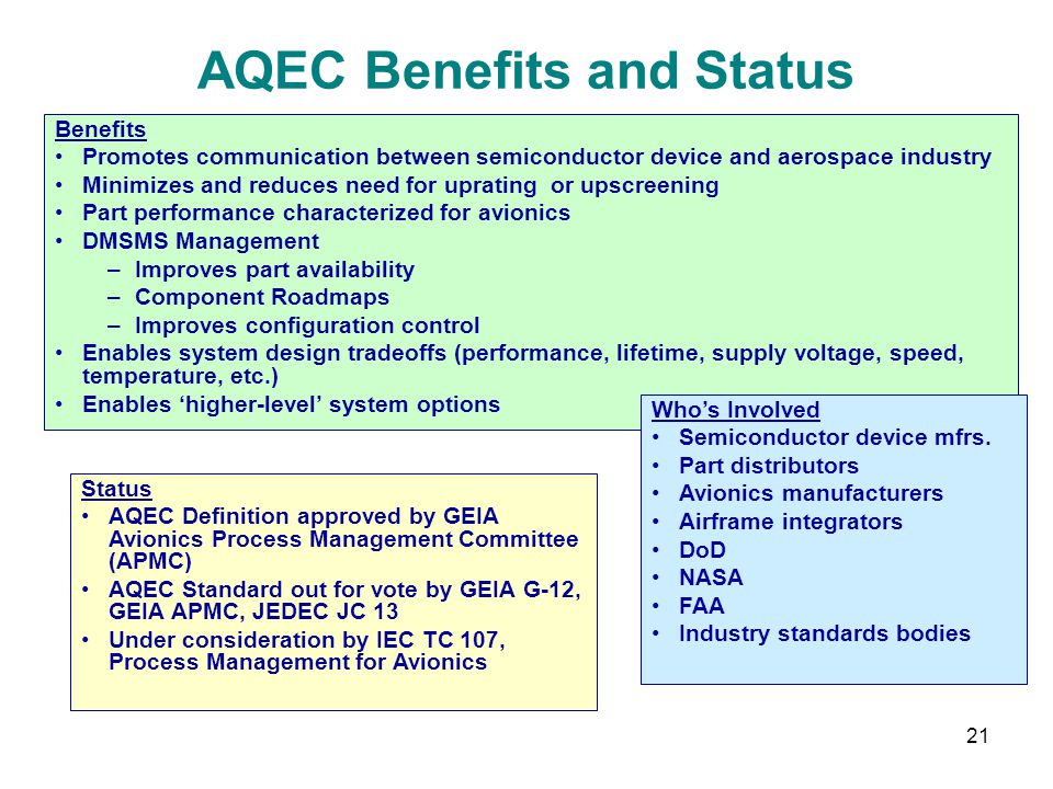 AQEC Benefits and Status