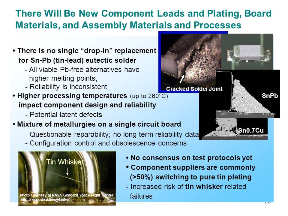 There Will Be New Component Leads and Plating, Board Materials, and Assembly Materials and Processes