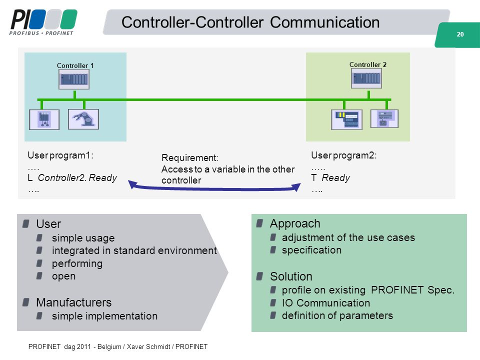 Controller-Controller Communication