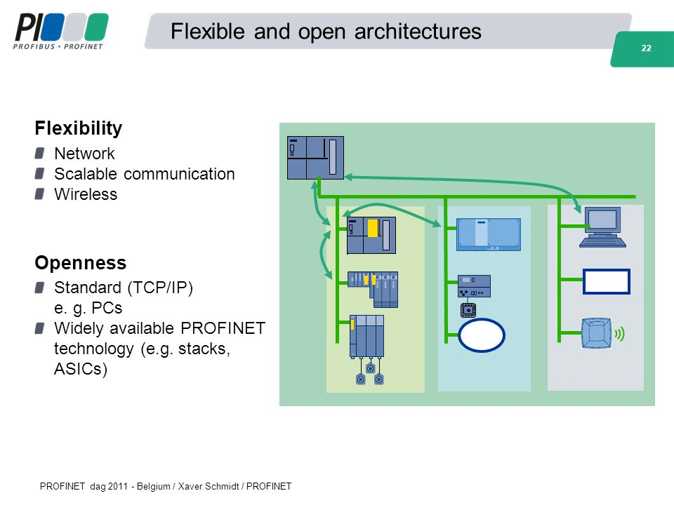 Flexible and open architectures