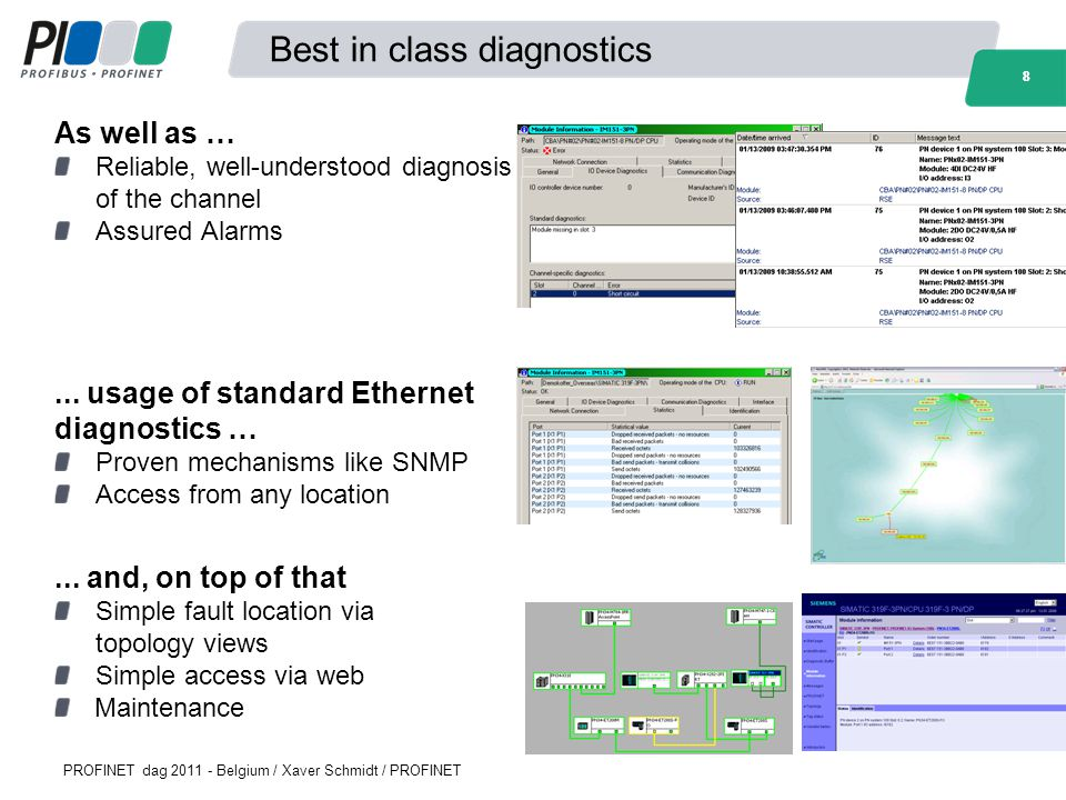 Best in class diagnostics