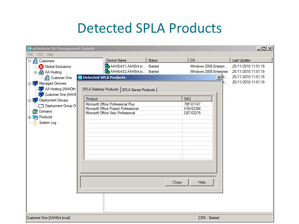 Detected SPLA Products