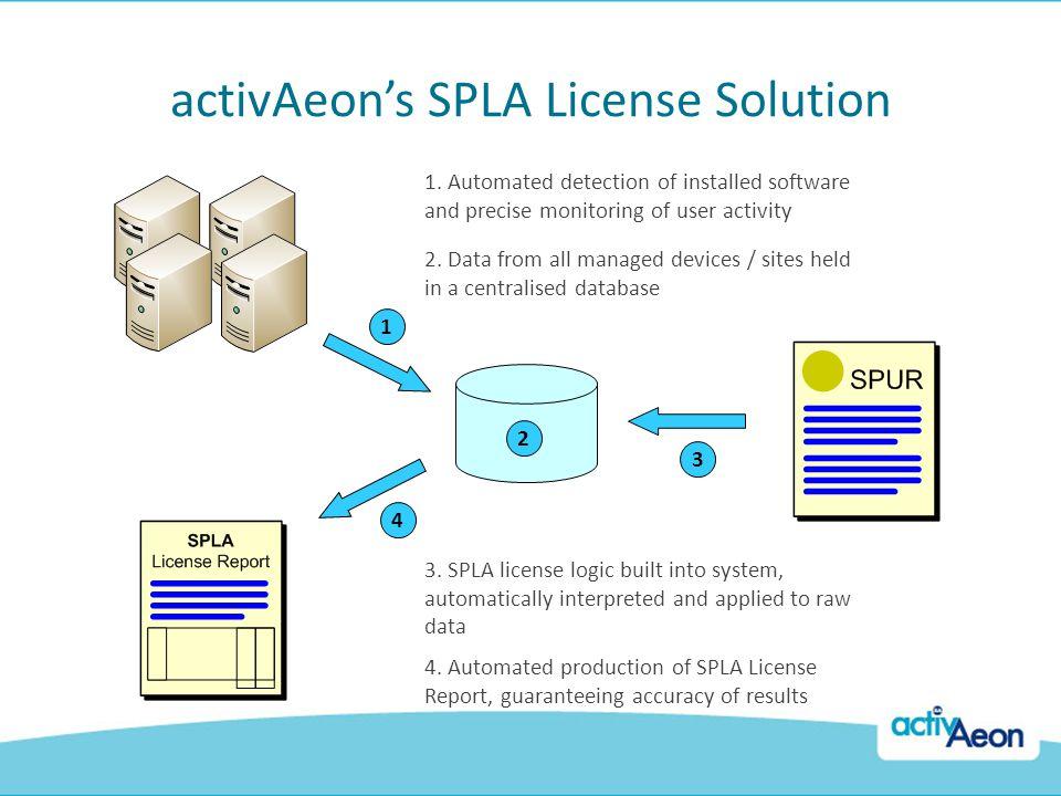 activAeon's SPLA License Solution