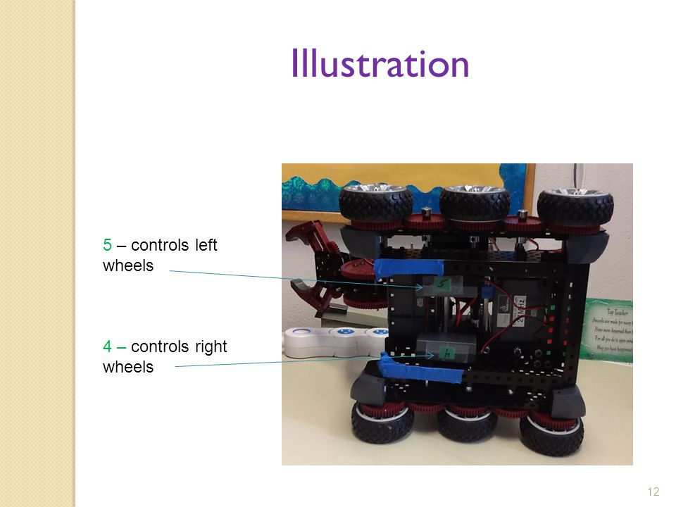 Illustration 5 – controls left wheels 4 – controls right wheels