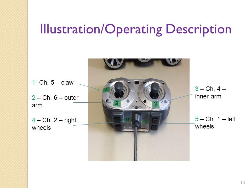 Illustration/Operating Description