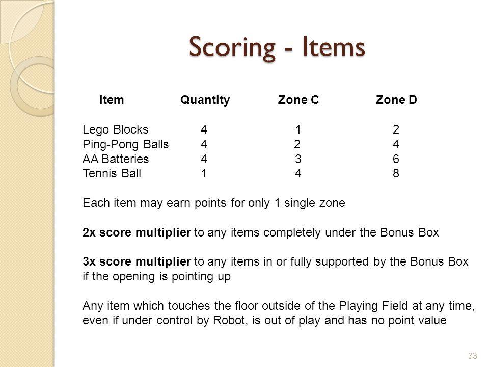 Scoring - Items Item Quantity Zone C Zone D Lego Blocks 4 1 2