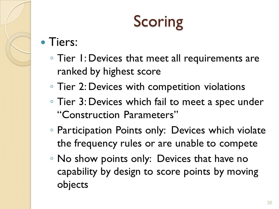 Scoring Tiers: Tier 1: Devices that meet all requirements are ranked by highest score. Tier 2: Devices with competition violations.