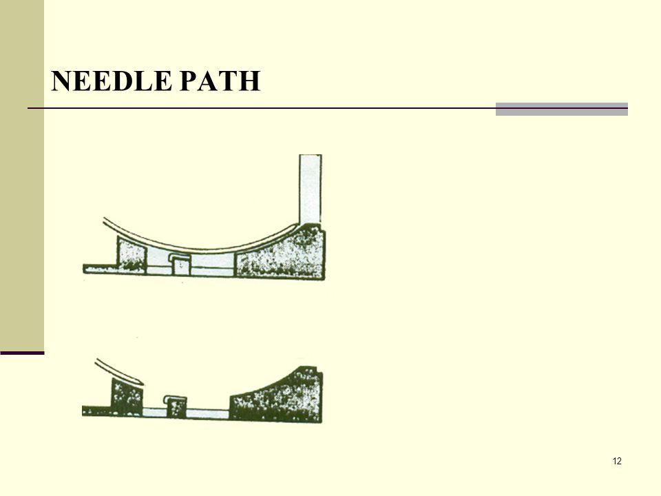 NEEDLE PATH