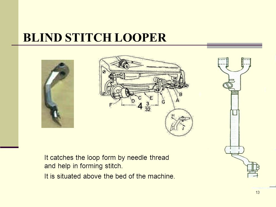 BLIND STITCH LOOPER It catches the loop form by needle thread