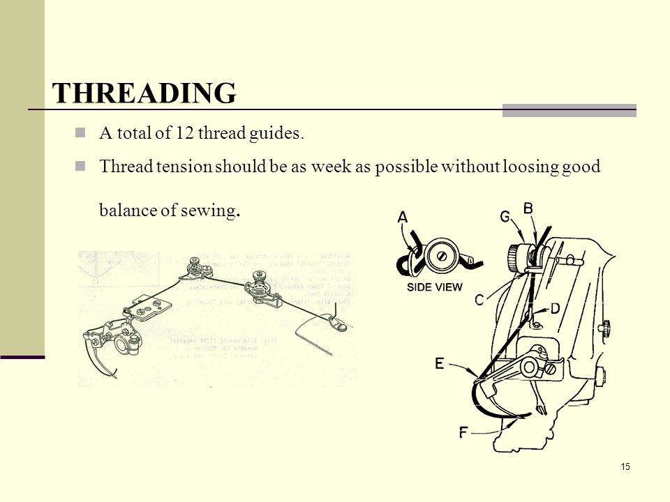 THREADING A total of 12 thread guides.