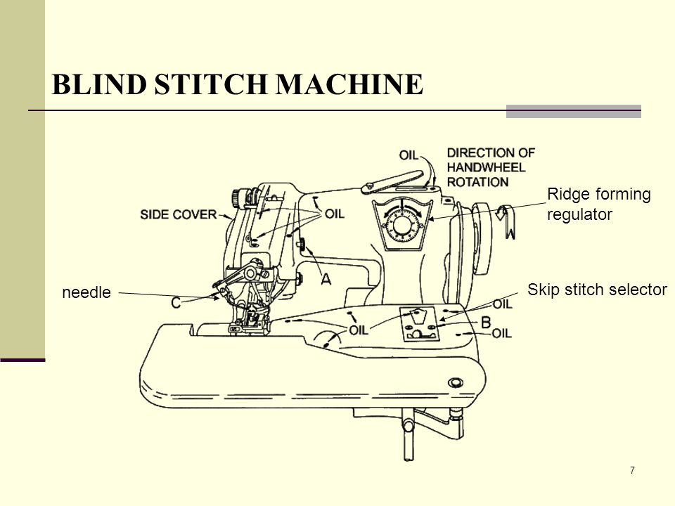 BLIND STITCH MACHINE Ridge forming regulator needle Skip stitch selector