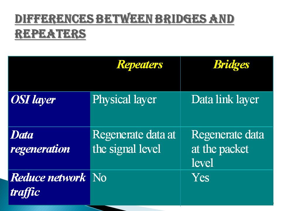 Differences Between Bridges and Repeaters