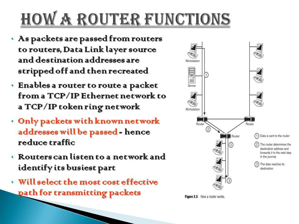 How a router functions