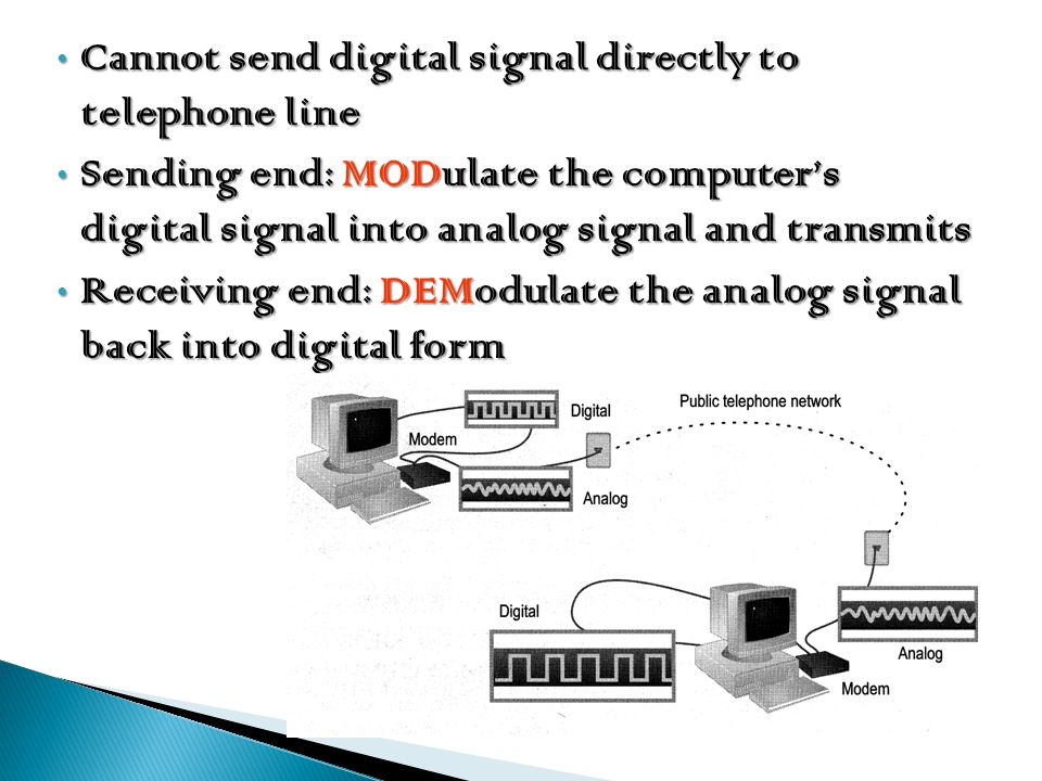 Cannot send digital signal directly to telephone line