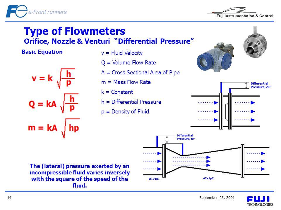 Type of Flowmeters Orifice, Nozzle & Venturi Differential Pressure