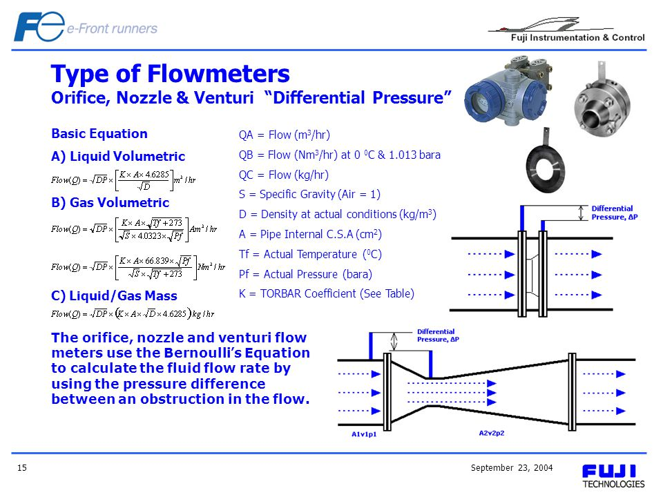 Basic flow measurement ppt video online download