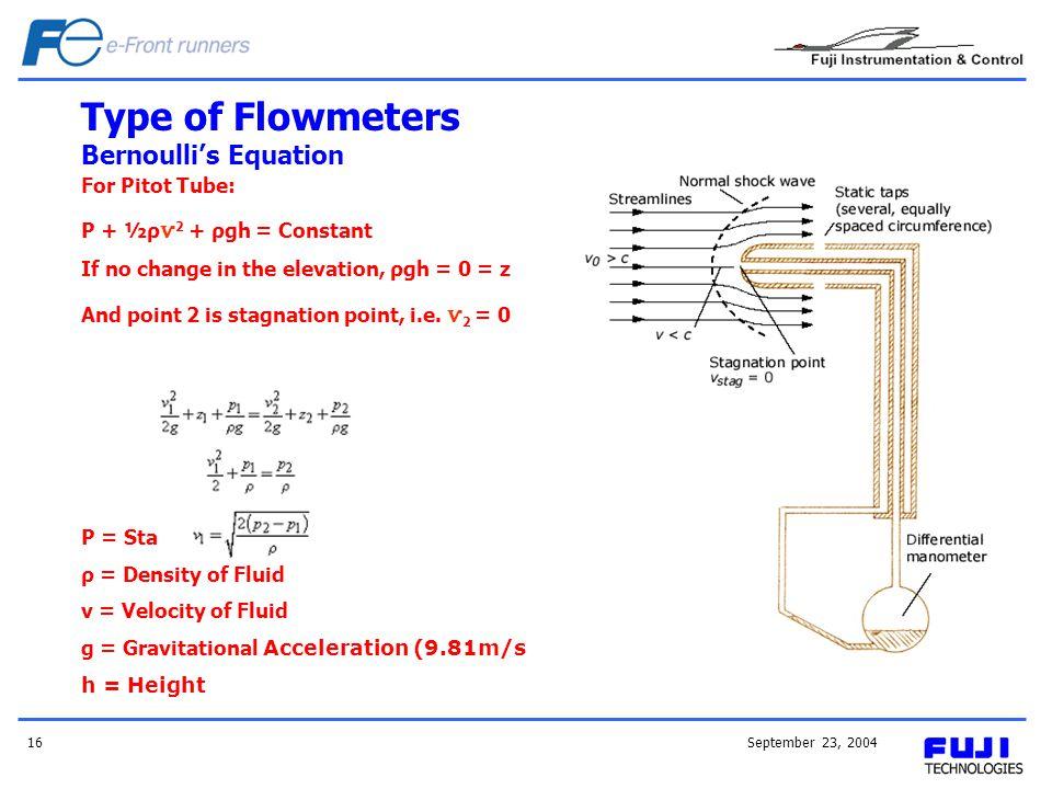 Type of Flowmeters Bernoulli's Equation