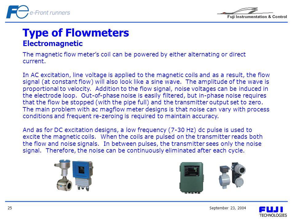 Type of Flowmeters Electromagnetic