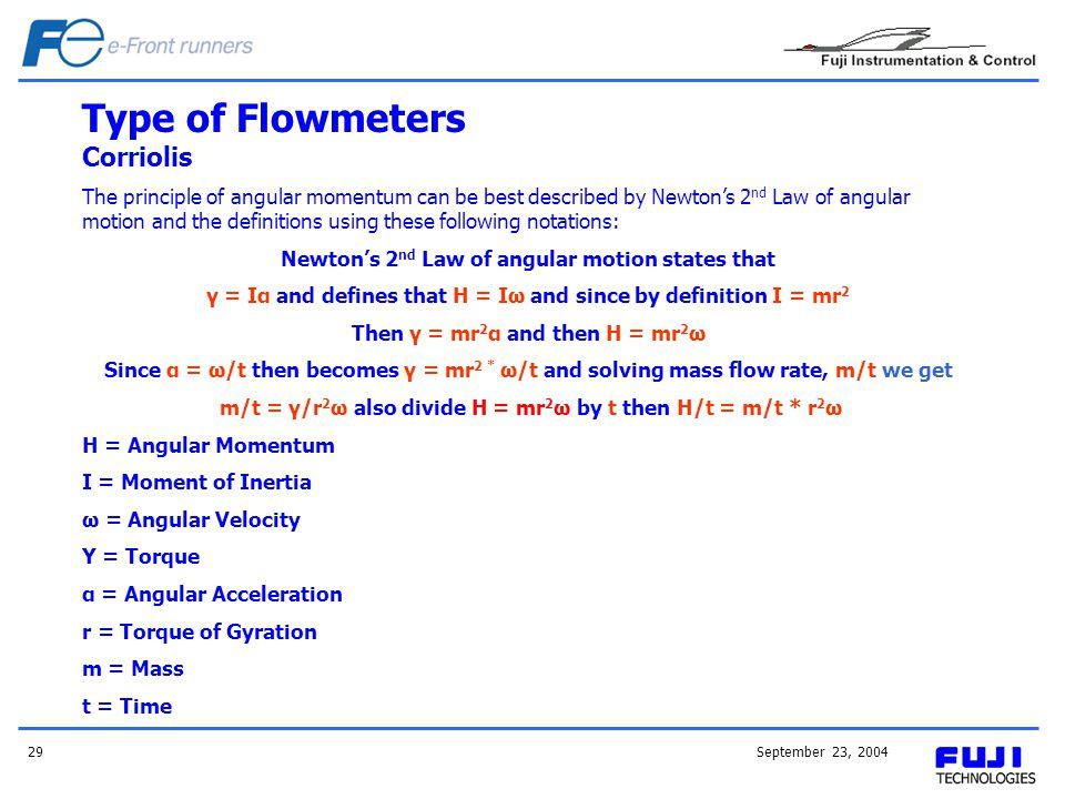 Type of Flowmeters Corriolis