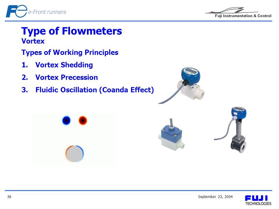 Type of Flowmeters Vortex