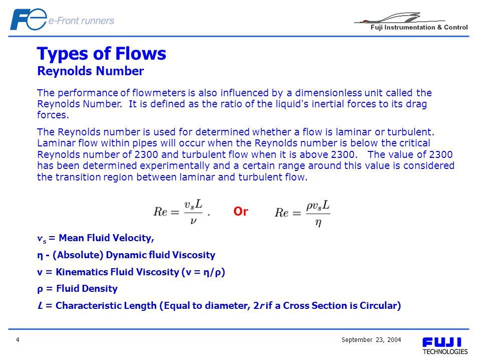 Types of Flows Reynolds Number