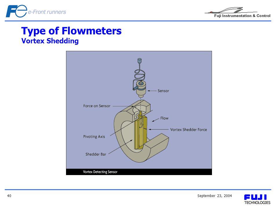 Type of Flowmeters Vortex Shedding