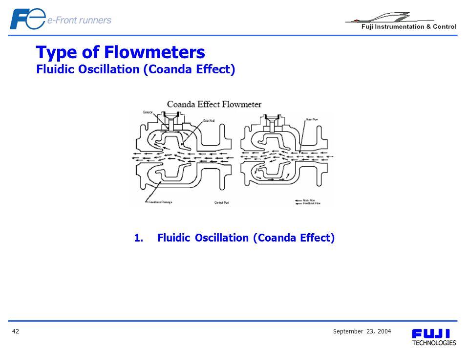 Type of Flowmeters Fluidic Oscillation (Coanda Effect)