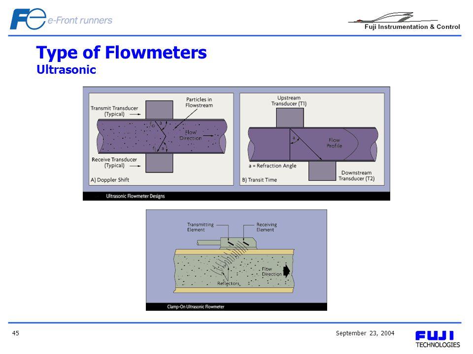 Type of Flowmeters Ultrasonic