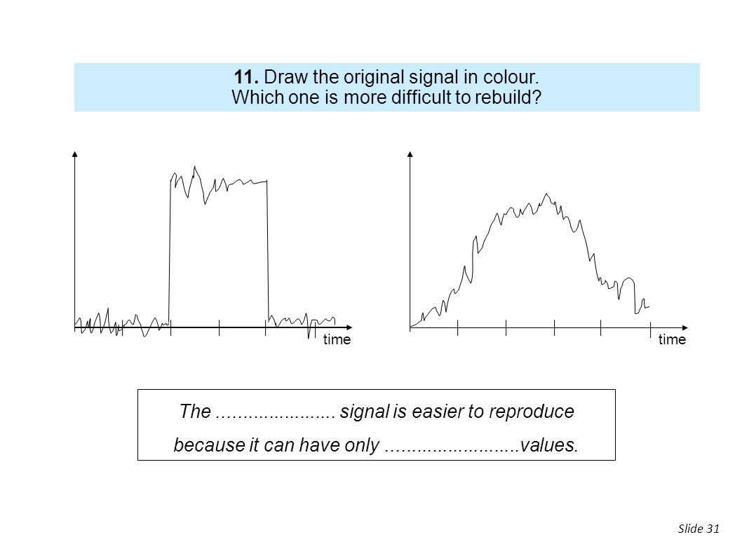 11. Draw the original signal in colour.