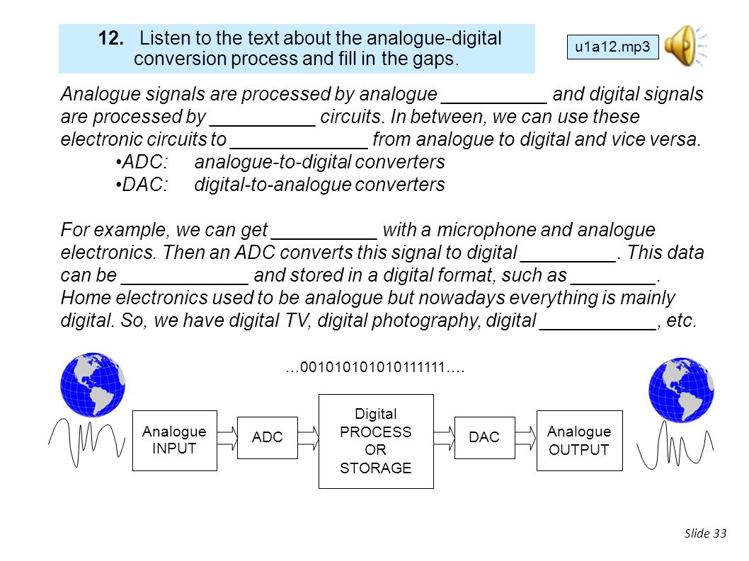 ADC: analogue-to-digital converters