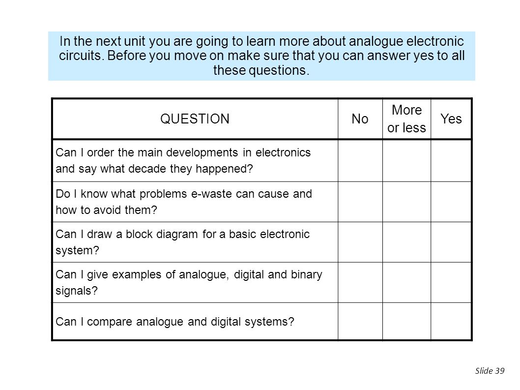 In the next unit you are going to learn more about analogue electronic circuits. Before you move on make sure that you can answer yes to all these questions.