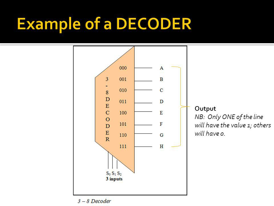 Example of a DECODER Output NB: Only ONE of the line