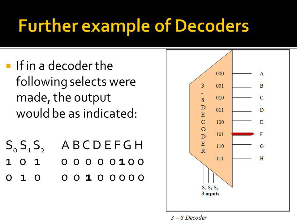 Further example of Decoders