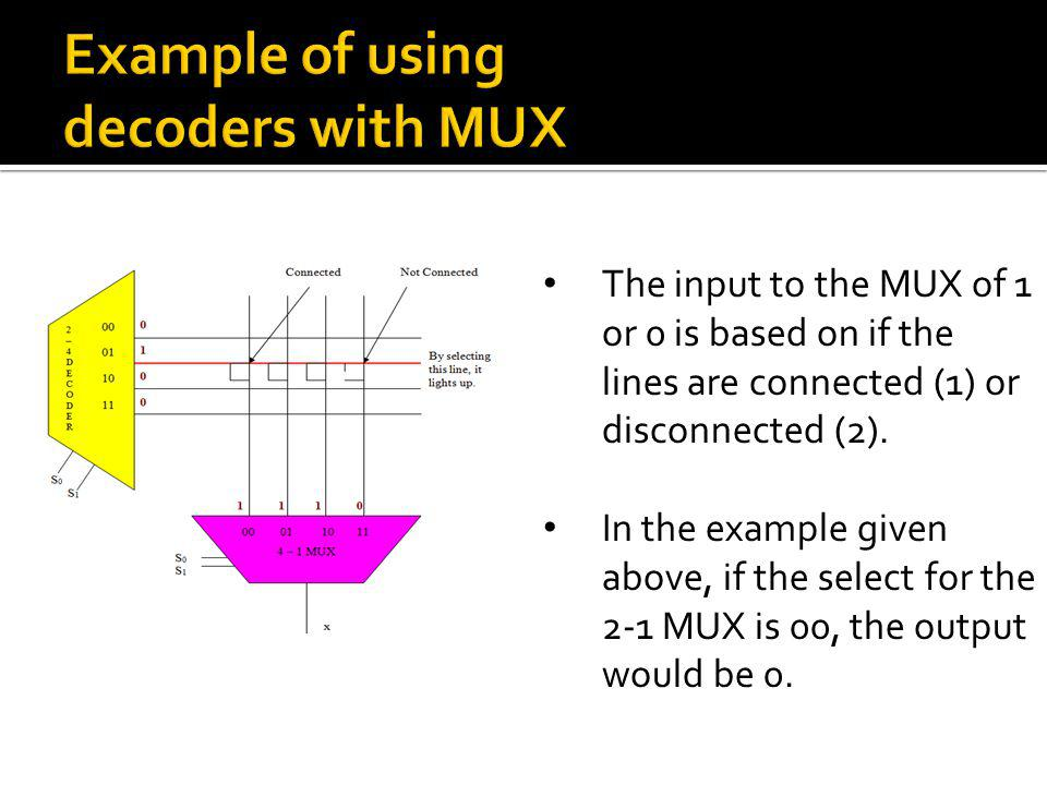 Example of using decoders with MUX
