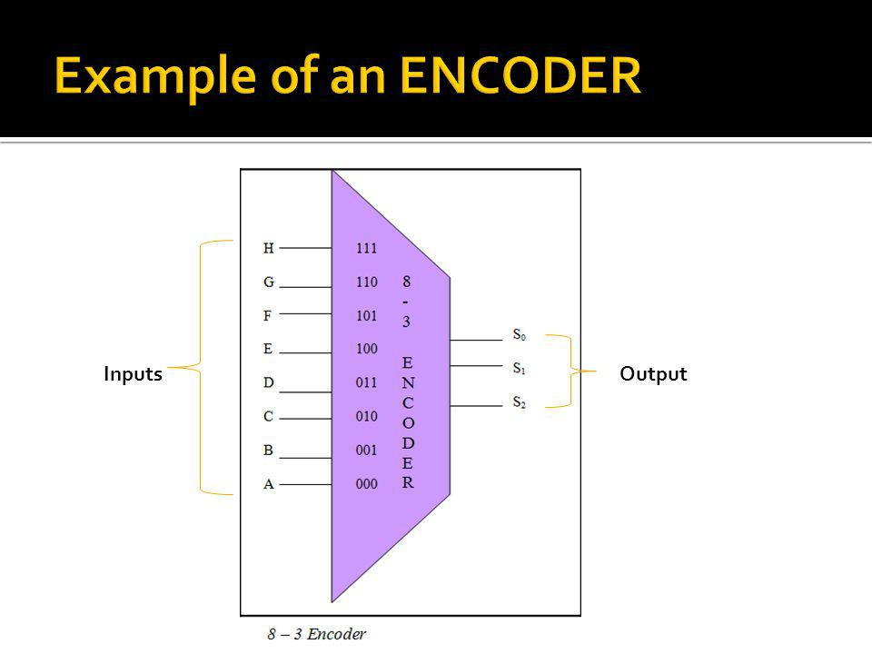 Example of an ENCODER Inputs Output
