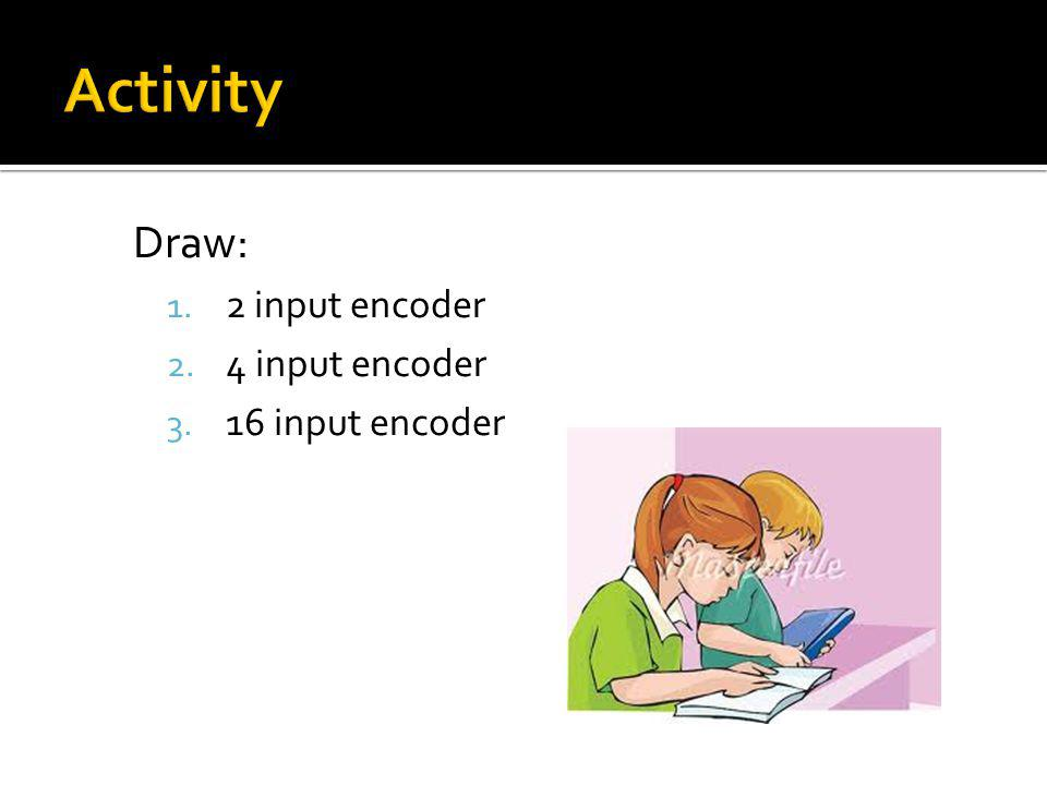 Activity Draw: 2 input encoder 4 input encoder 16 input encoder