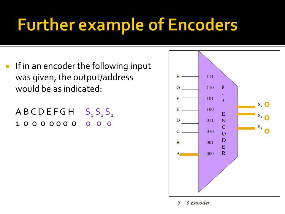 Further example of Encoders