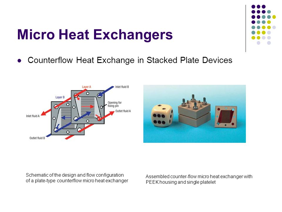 Micro Heat Exchangers Counterflow Heat Exchange in Stacked Plate Devices. Schematic of the design and flow configuration.