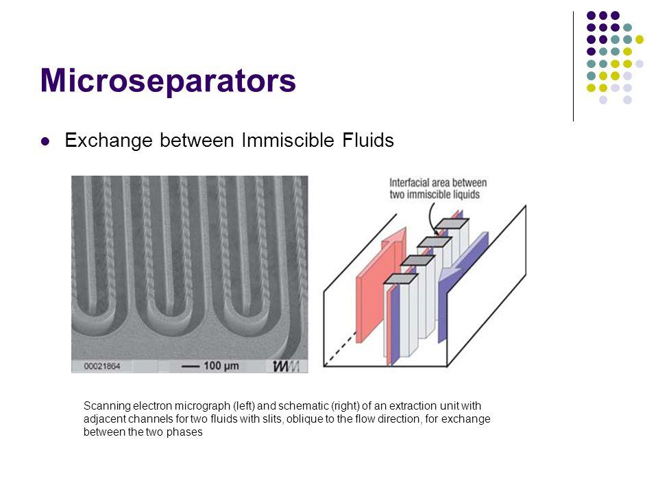 Microseparators Exchange between Immiscible Fluids