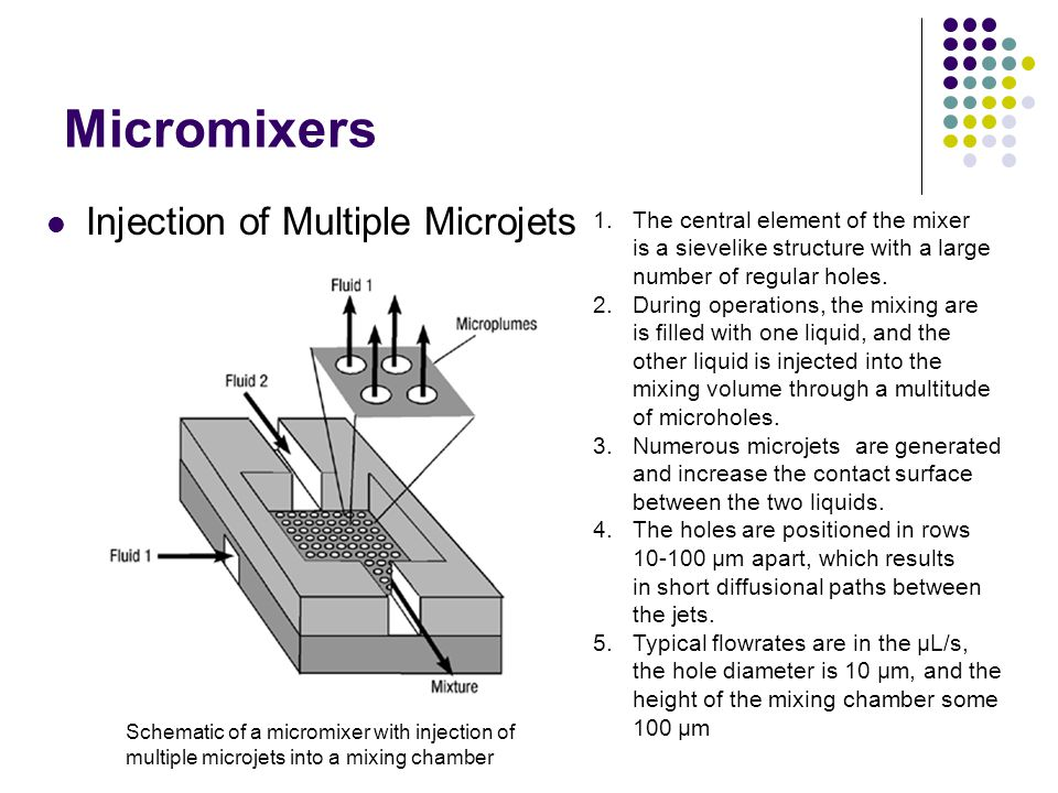 Micromixers Injection of Multiple Microjets