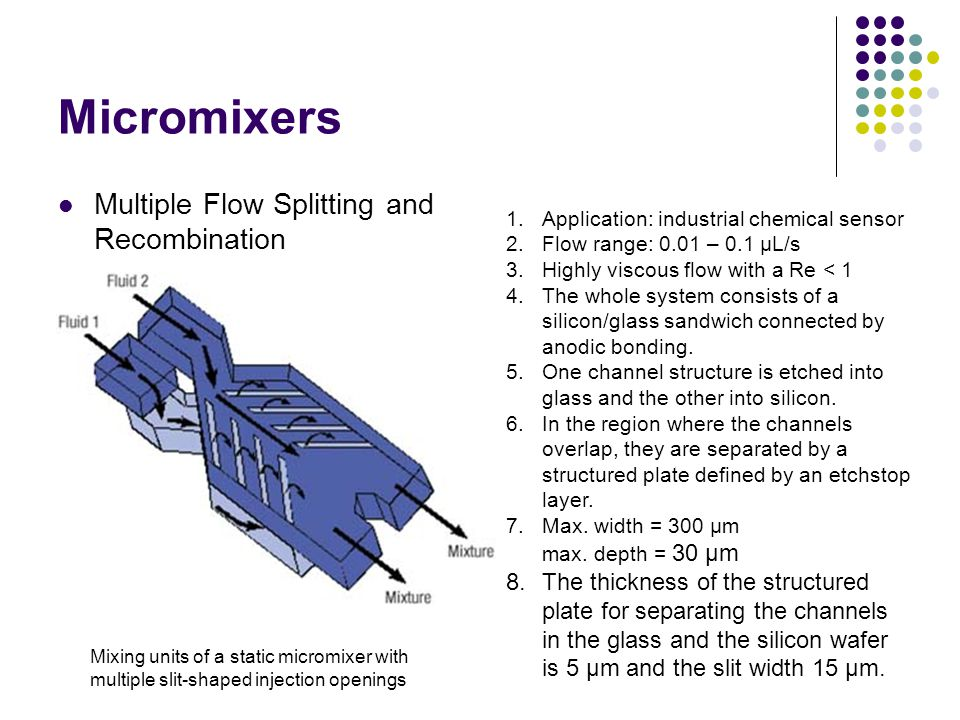Micromixers Multiple Flow Splitting and Recombination