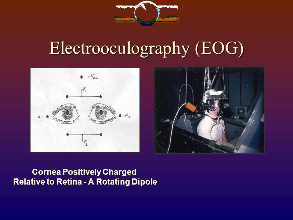 Electrooculography (EOG)