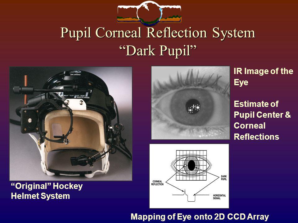 Pupil Corneal Reflection System Dark Pupil