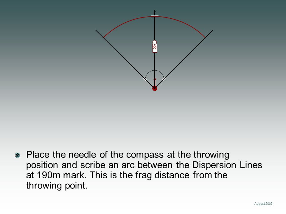 Place the needle of the compass at the throwing position and scribe an arc between the Dispersion Lines at 190m mark. This is the frag distance from the throwing point.