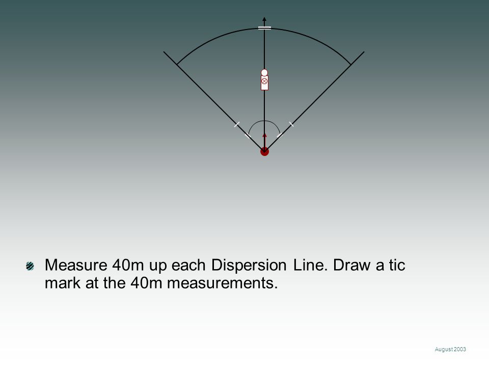 Measure 40m up each Dispersion Line