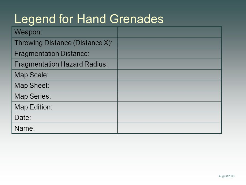 Legend for Hand Grenades