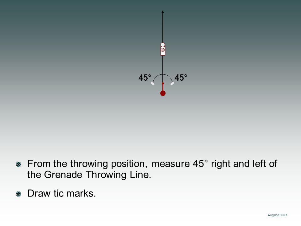 45° From the throwing position, measure 45° right and left of the Grenade Throwing Line. Draw tic marks.