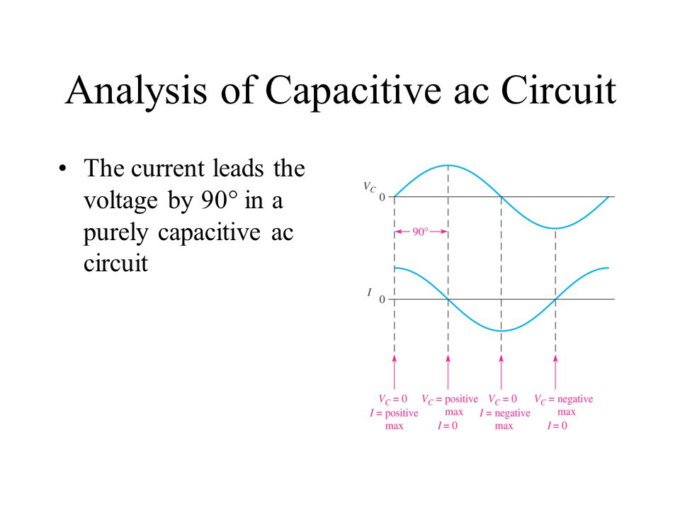 voltage and current relationship in pure capacitive circuit