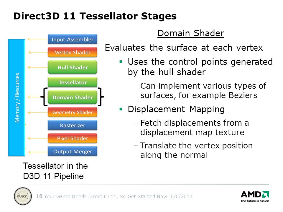 Direct3D 11 Tessellator Stages