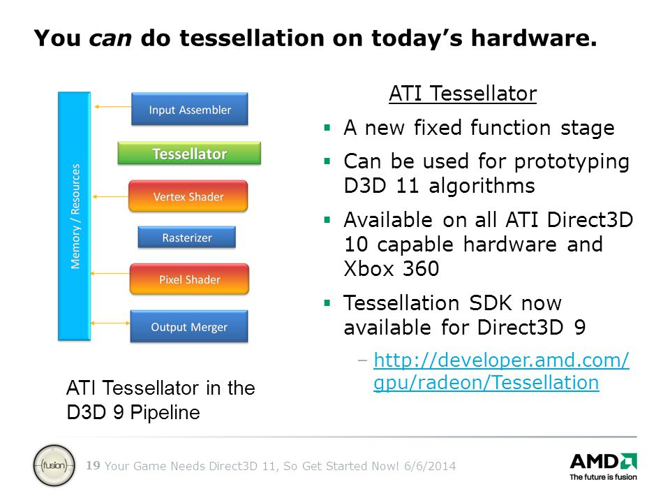 You can do tessellation on today's hardware.